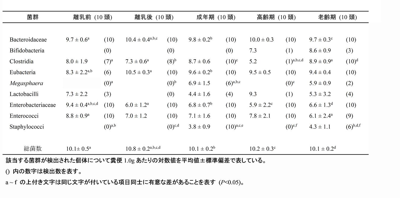 Category:フィルミクテス門 (pag...